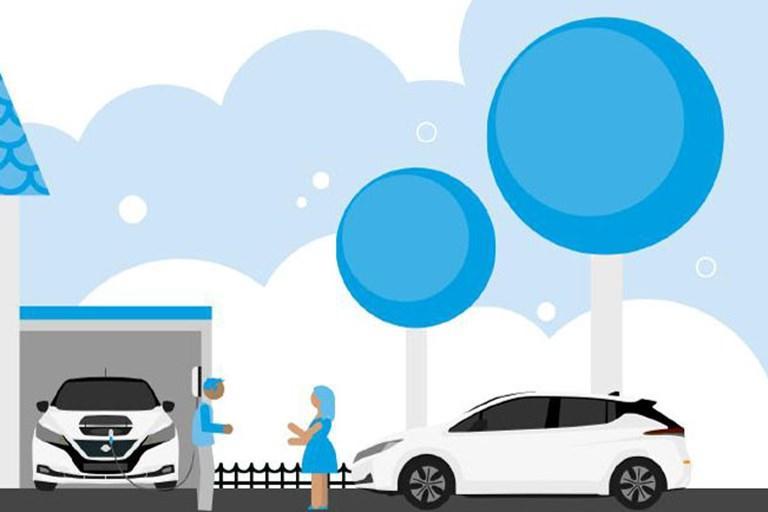 Nissan EV Driver Etiquette: A pocket guide to encourage EV-friendly behaviour when returning to the roads