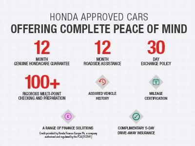 Honda Approved Used Cars