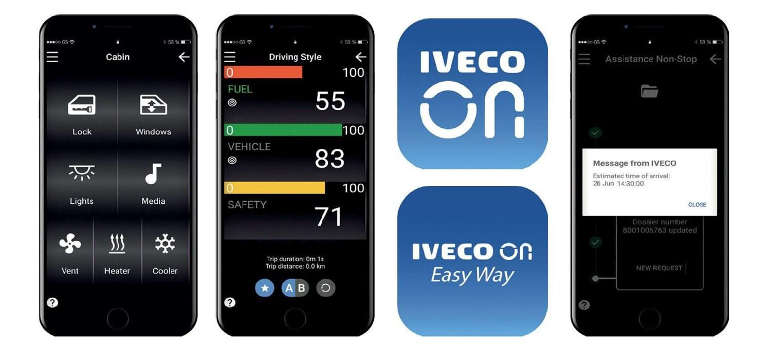 IVECO S-WAY ON Technology