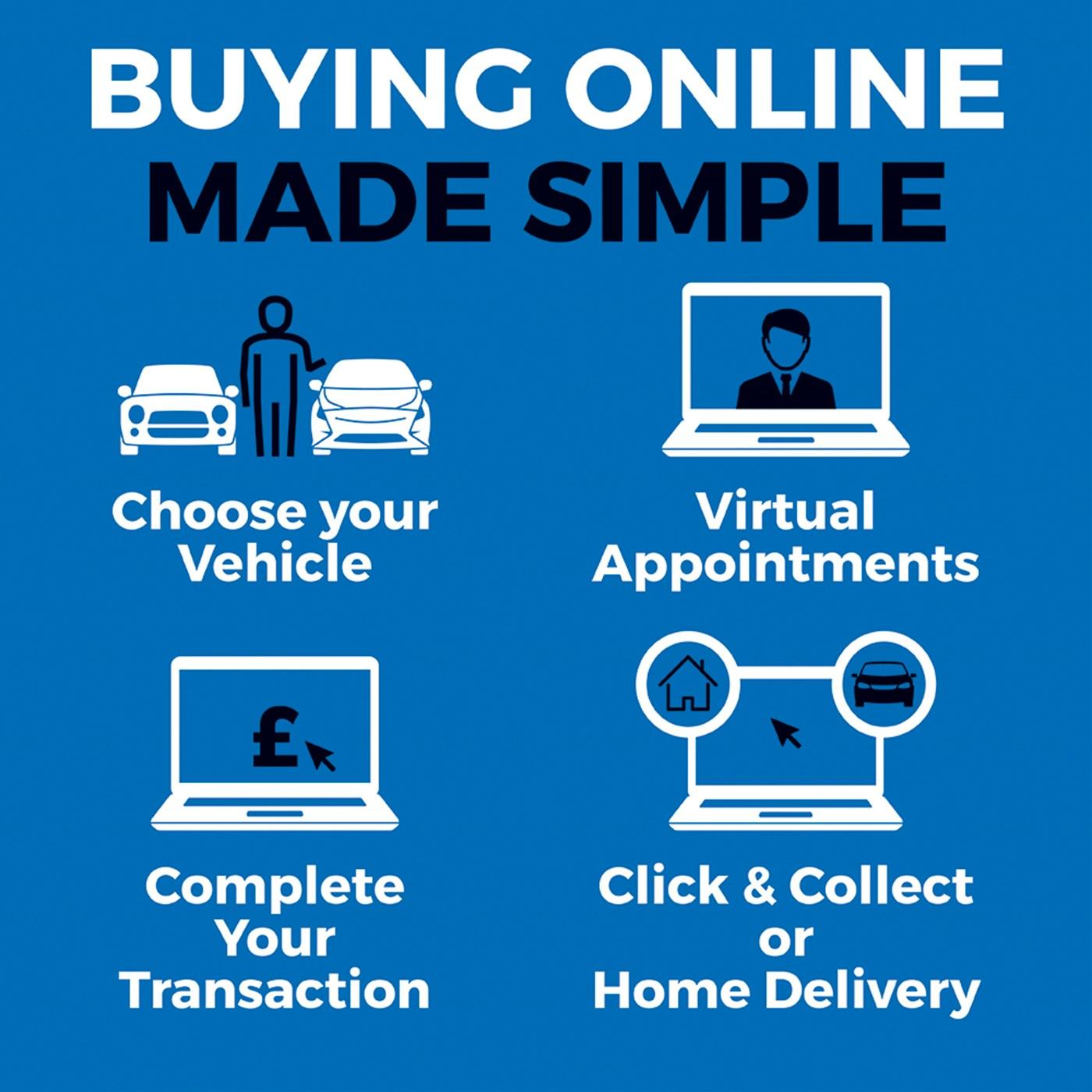 Buying Online Made Simple