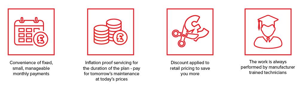 Motoring Plan Benefits