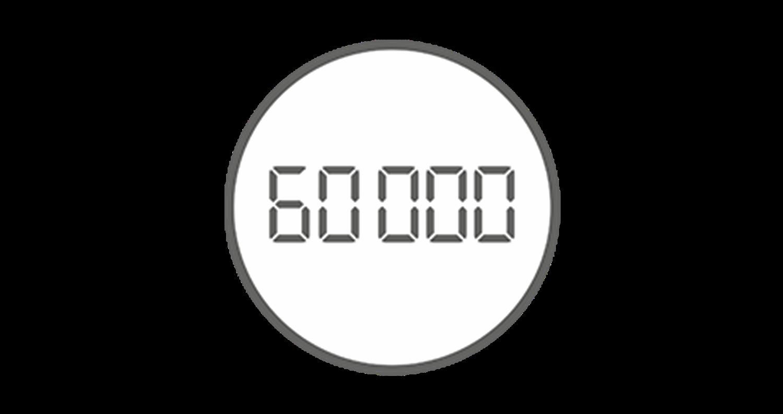 Motability Benefits- 60,000 Mile Allowance